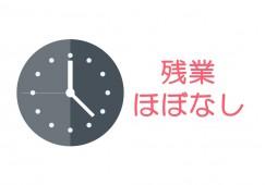 【八潮市】残業ほぼなしで働きやすい☆週4~5日フルタイム☆病院での患者様サポート業務 イメージ