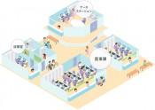 『医療事務の資格を活かせる!活躍フィールド』 イメージ