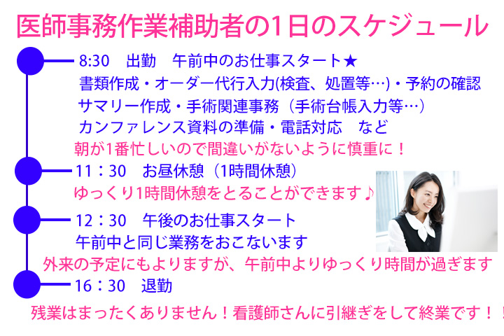 【順天 医師事務】1日のスケジュール